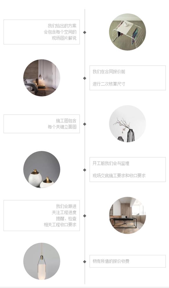 广州本家设计